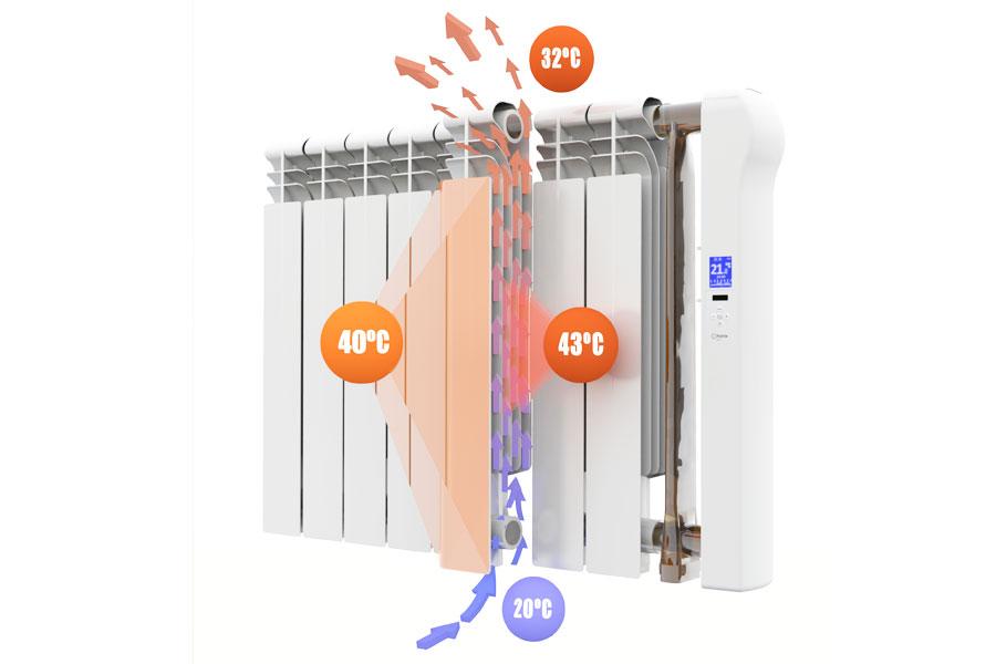 Temperatura de funcionamiento radiadores eléctricos rointe serie z